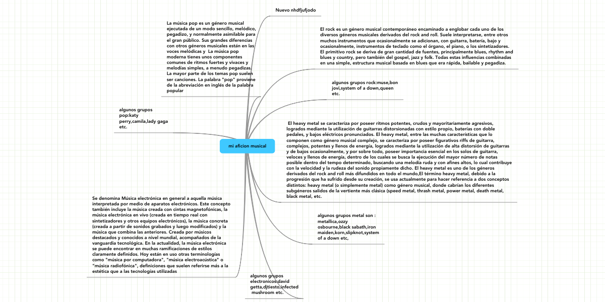 Mi Aficion Musical Mindmeister Mind Map